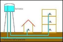 Schema acquedotto