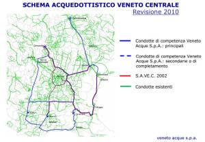 Grande acquedotto reticolare del Veneto. (clicca per ingrandire)