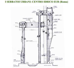 Sezione del serbatoio dell'EUR