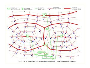Fig. n.3  Planimetria schematica di rete in territorio molto variegato. (cliccare per ingrandire)