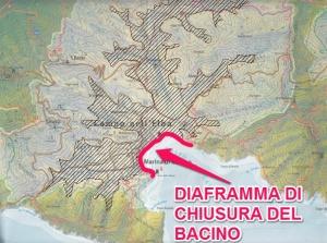 Planimetria della piana di Marina di Campo all'Isoola d'Elba. In rosso il diaframma di imperbeabilizzazione