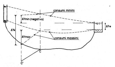 PROFILOMILANORIDOTTO1