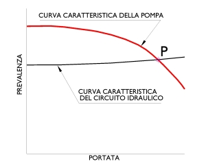 Cap7.1Fig3