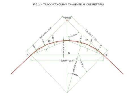 curve-quarto