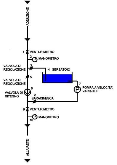 schema1-quinto