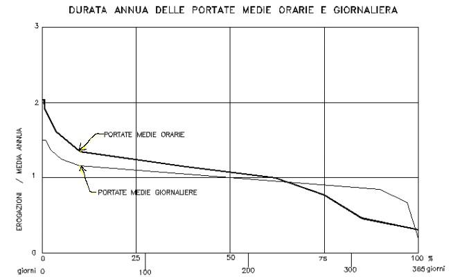 GRAFICO ANNUO 4